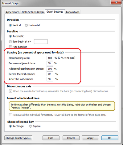 GraphPad Prism 8 User Guide - Data set grouping and spacing