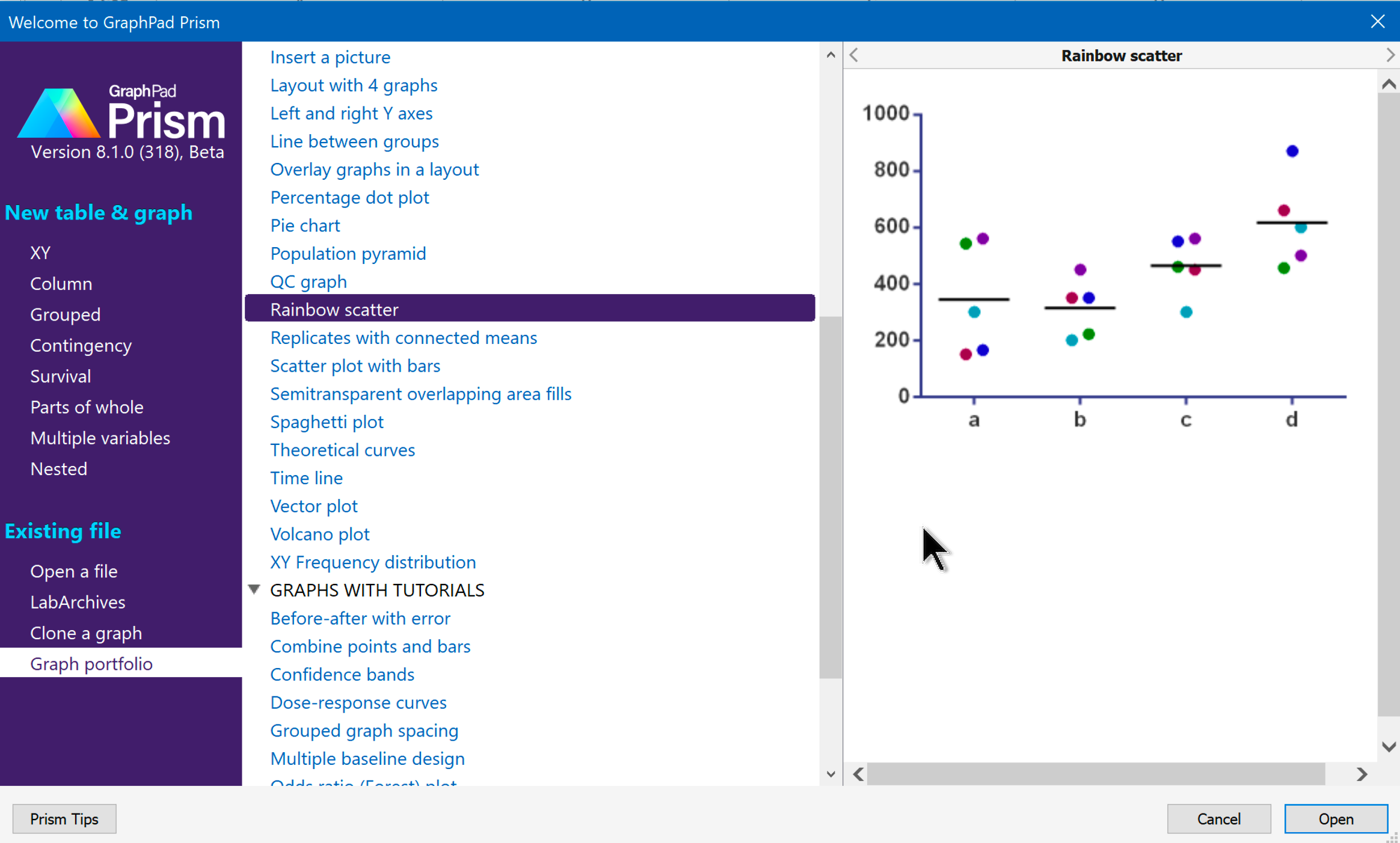 Resultado de imagen para GraphPad Prism 8