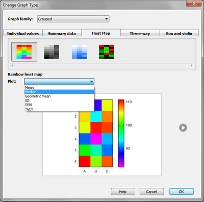 GraphPad Prism 8 User Guide - Creating a heat map on